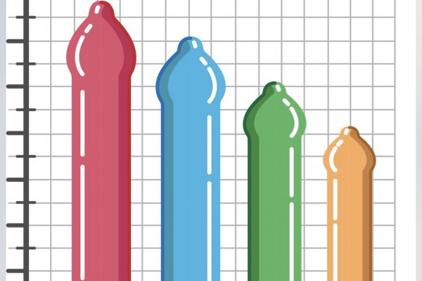 per la scelta del preservativo, la circonferenza è fondamentale