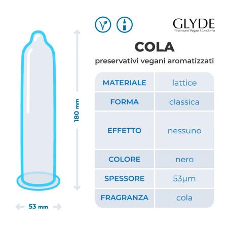 Preservativi gusto cola Ultra Cola Glyde