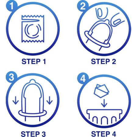 Preservativi ultrastimolanti - Intense Durex