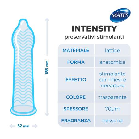 Preservativi stimolanti Infinity Mates 144 pezzi