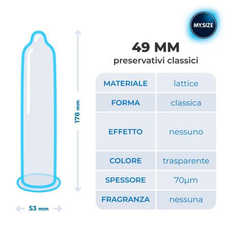 Preservativi Mysize 57mm - presrvativi su misura