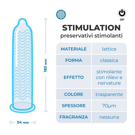 Preservativi stimolanti Stimulation On!