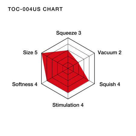 Tenga Ultra Size Double Hole - masturbatore per uomo