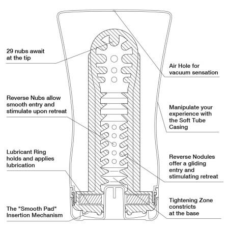 Tenga Ultra Size Soft Tube - masturbatore per uomo