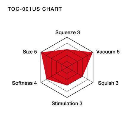 Tenga Ultra Size Vacuum - masturbatore per uomo