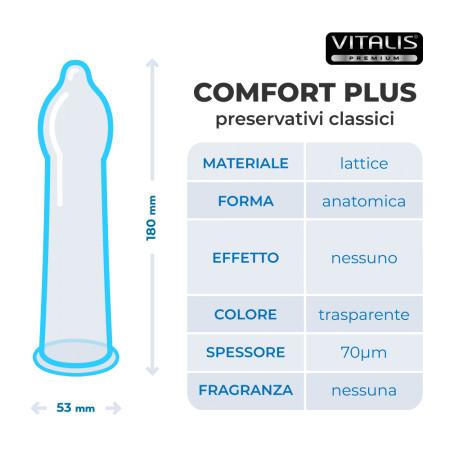 Preservativi classici Vitalis Comfort Plus